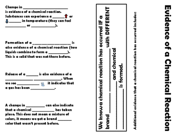 Evidence of a chemical reaction foldable worksheet for interactive notebook