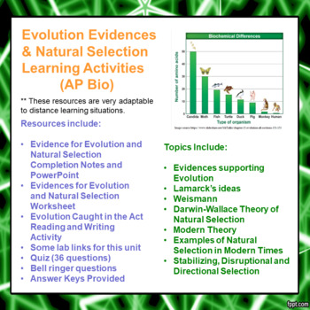 Evidences for Evolution and Natural Selection Theory for AP BIology zip file