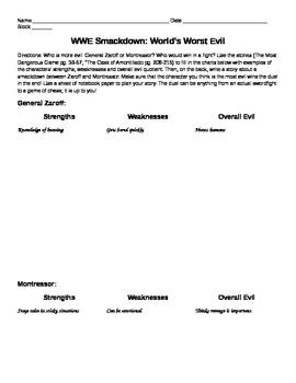 Evil Smackdown - Zaroff vs. Montressor: An Analysis of Character