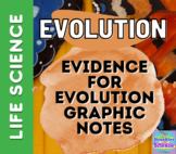 BIOLOGY: Evidence for Evolution Graphic Notes! (INB or Anc