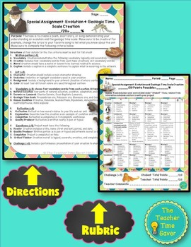 Evolution & Geologic Time Scale Unit Review Project