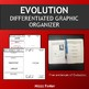 Evolution Graphic Organizer Fold-Out Foldable with Key
