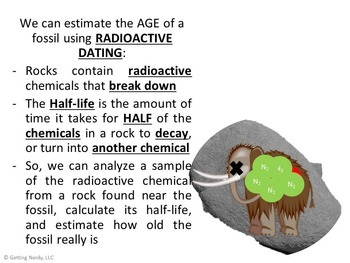 Radioactive dating fossils