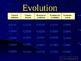 Evolution JEOPARDY!
