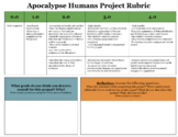 Evolution Project - Apocalypse Humans PBL (Project Based L