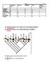 Evolution Review Worksheet