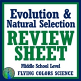 Evolution Review Worksheet (middle school) NGSS MS-LS4