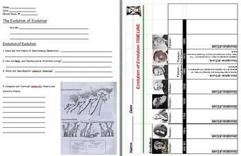 Evolution - The Evolution of Evolution w/ Worksheet