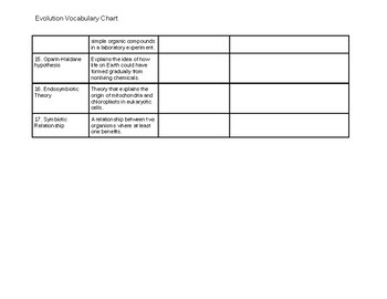 Evolution Vocabulary Chart