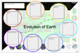 Evolution of Earth Infographic