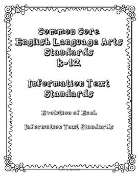 Evolution of Information Text Standards