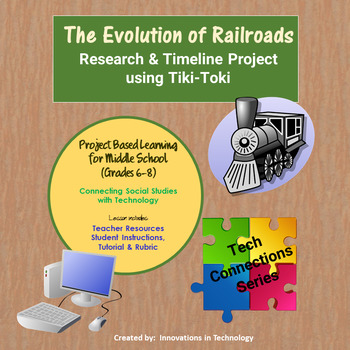 Evolution of Railroads - Research and Timeline Project