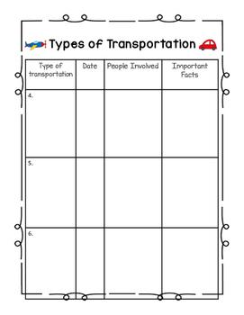 Evolution of Transportation