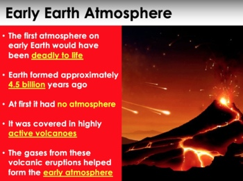 Origin and Evolution of the Atmosphere