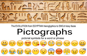 Evolution of the Pictograph Poster
