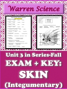 Exam 3-Integumentary (Skin) + KEY-Unit 3 in Series (Fall)