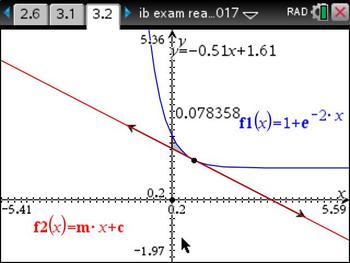 Exam Hints for IB Mathematics