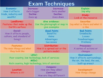 Exam Techniques For Geography Students