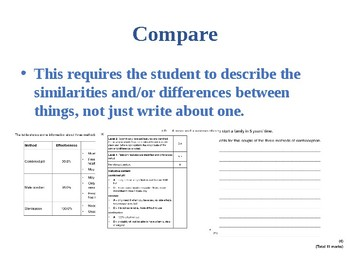 Exam command words - biology examples by Gareth Moores | TpT