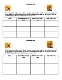 Examen Oral Topic and Graphic Organizer: Las Clases