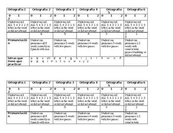 Examen del alfabeto-Spanish 1