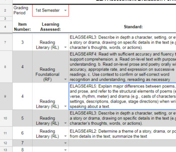 Examine ELA Assessment Quality Grades 1-12 (GSE)