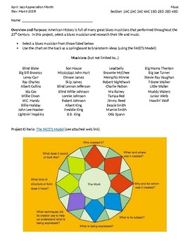 Examining Blues Musicians using the FACETs Model (Black History Month & Music)