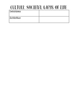 Examining Culture In Ancient Civilizations Worksheet