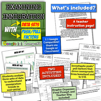 Immigration to United States in mid-1800s: Data Sets, Push/Pull Close Reading!