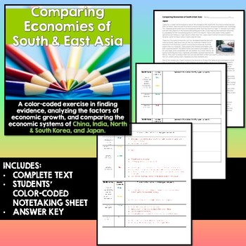 Examining and Comparing Economies: The Complete Bundle