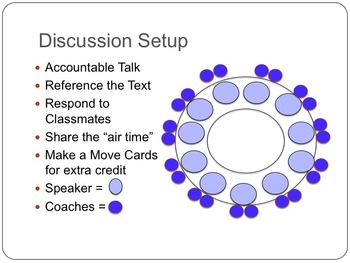 Example PowerPoint for Socratic Discussion with Coaching