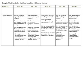Example of South Carolina 3rd grade Long Range Plans with Essential Questions