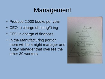 Example to accompany Business proposal
