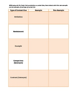 Examples and Non-examples Chart to go with Context Clues P