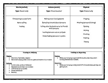 Examples and Types of Bullying handout