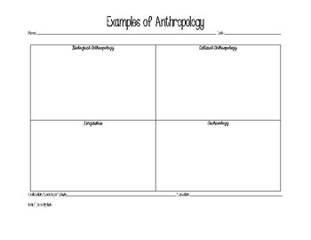 Examples of 4 Disciplines of Anthropology Graphic Organizer