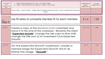 Excel 2013 Review/MOS Exam Review:  Eagle High Student Investment Club