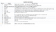 Excel 2016 Computer Terminology Worksheet