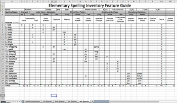 Excel Elementary Spelling Inventory Qsi Feature Guide