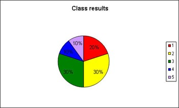 Excel File for Making Pie Charts from TOLL-K Results