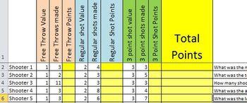 Excel Formulas Test