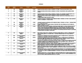 Excel Math Common Core State Standards (Grades 3-5)