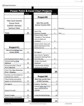 Excel/Power Point Integrated Project