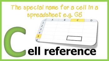 Excel Spreadsheets Word Wall