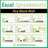 Microsoft Excel Spreadsheets Word Wall - Computer Lab Display Bulletin Board
