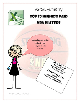 Excel: Top 20 Highest Paid NBA Players