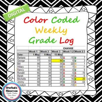 Weekly Grade Log for Students and Teachers