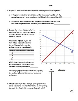 Excise Tax Wedge Worksheet
