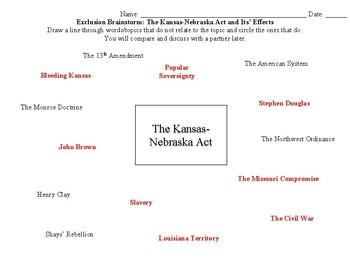 Exclusion Brainstorm: The Kansas-Nebraska Act