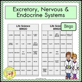 Excretory, Nervous, and Endocrine Systems BINGO